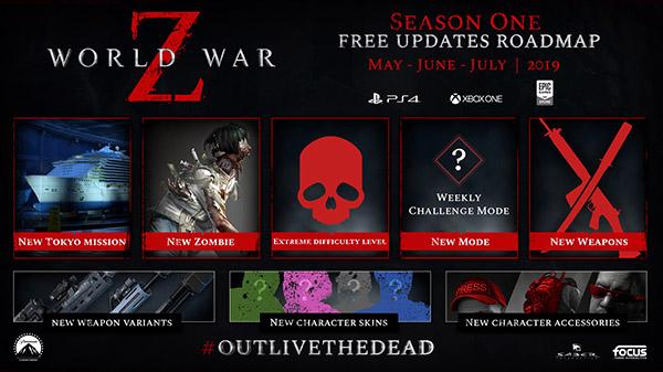 Photo of الإعلان عن خريطة المحتويات الإضافية المجانية القادمة للعبة World War Z .
