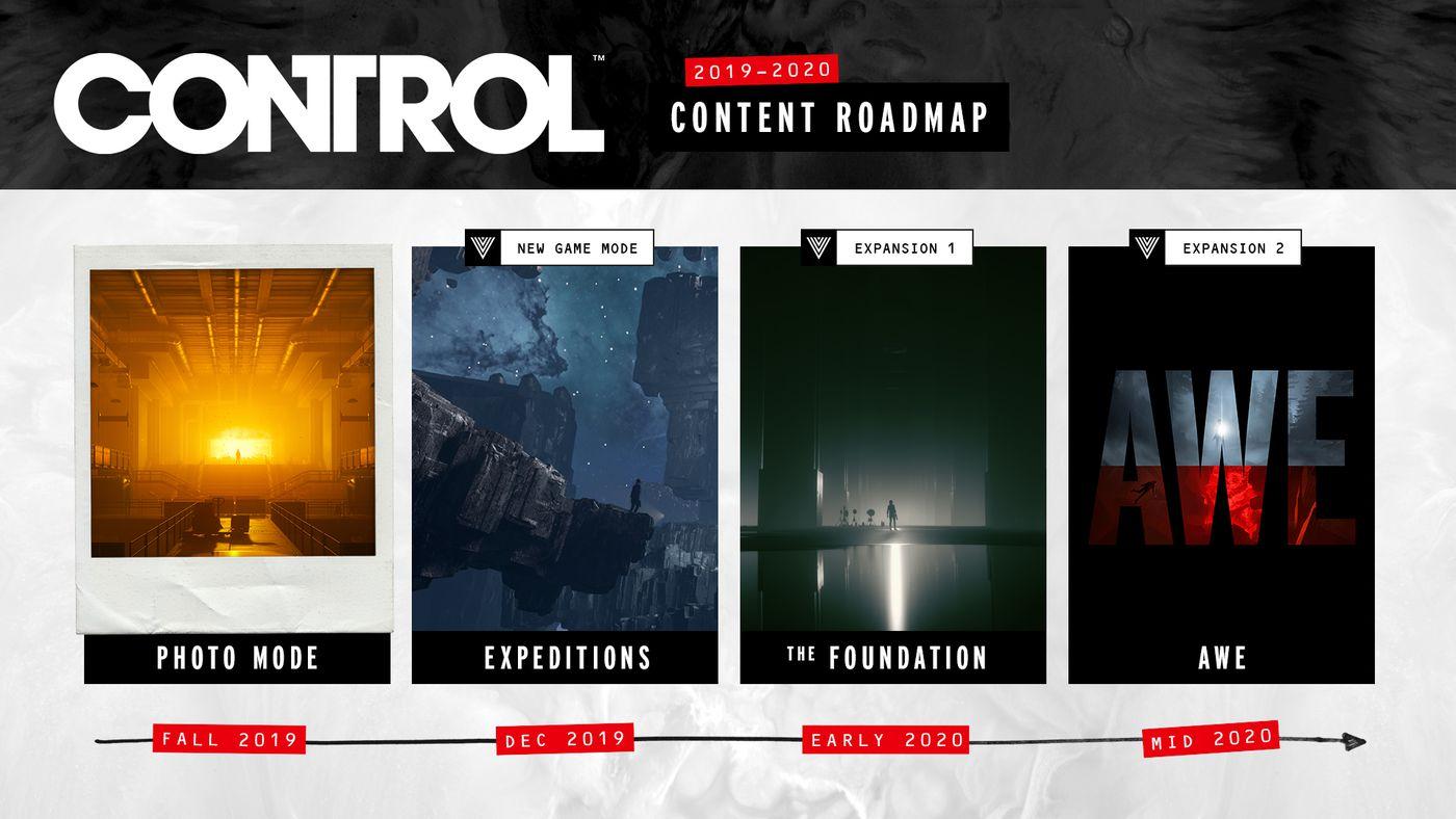 CONTROL post launch roadmap FINAL
