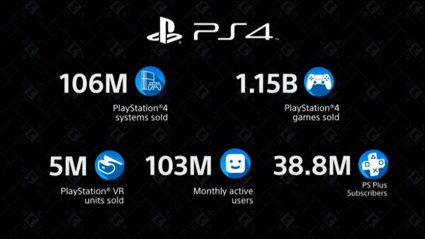 PS4 Sales 01 06 20 600x338 1