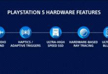 صورة الأعلان رسمياً عن بعض الخصائص التقنية لجهاز PS5 الجديد .