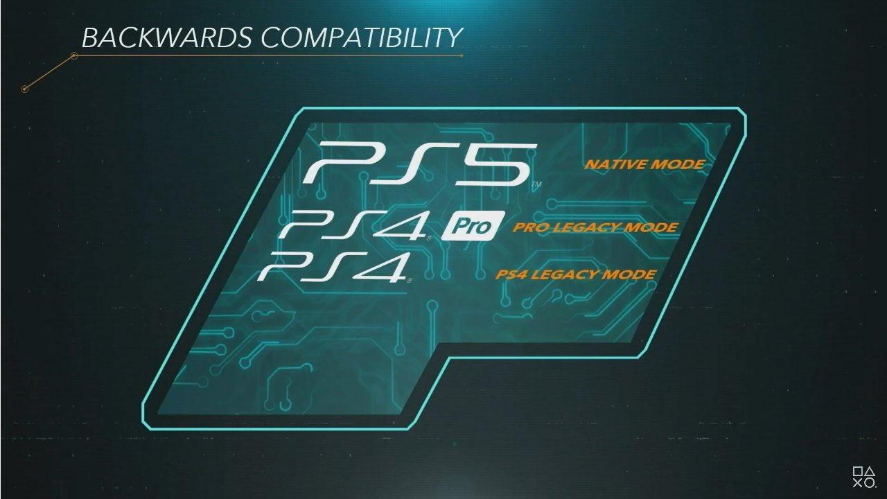 Photo of بشكل رسمي : جهاز PS5 سيدعم تشغيل ألعاب PS4 فقط عند الإطلاق مع دعم لتشغيل 100 من أشهر لعب الجهاز .