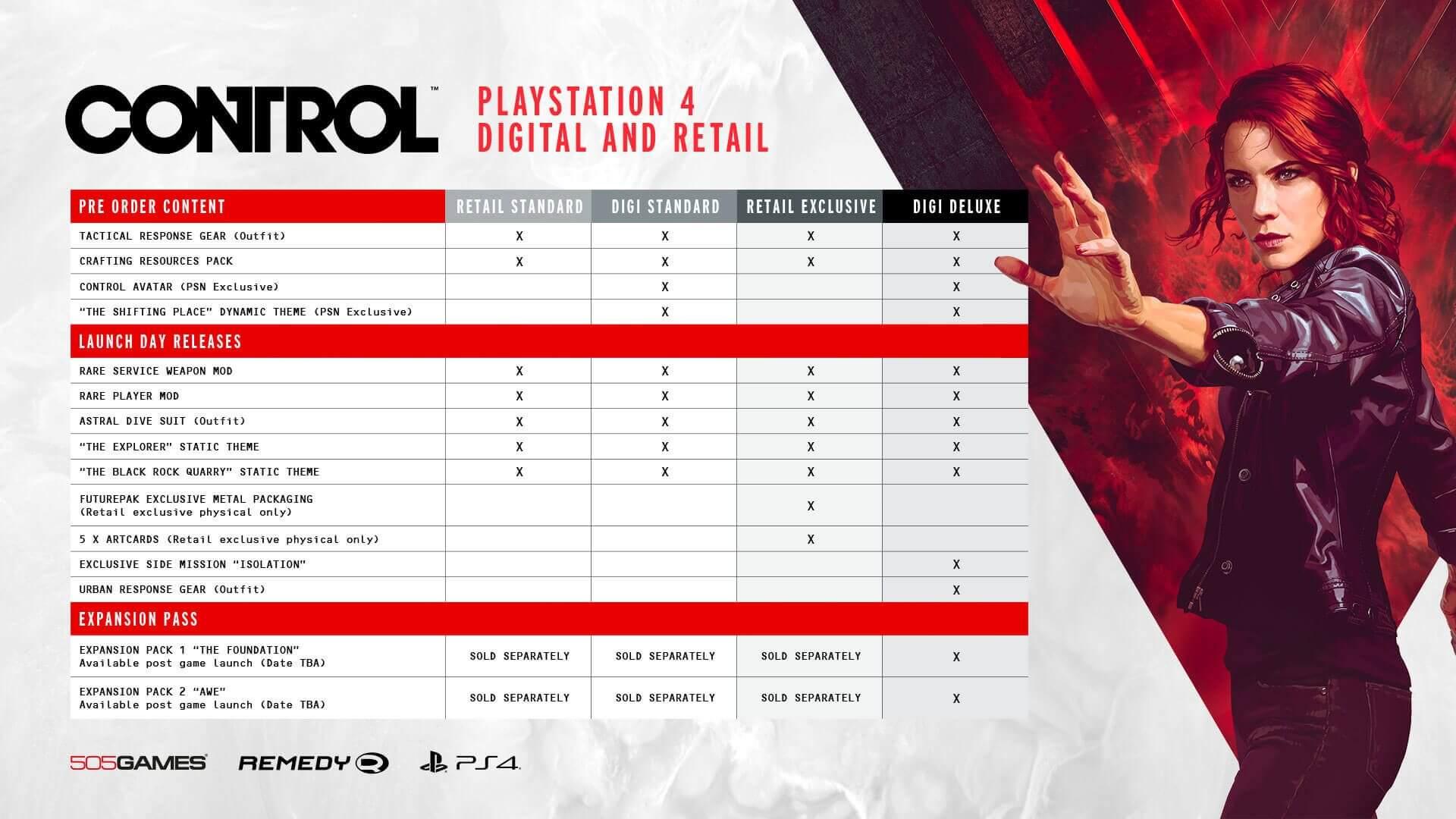 Control PS4 versions e1553617707637