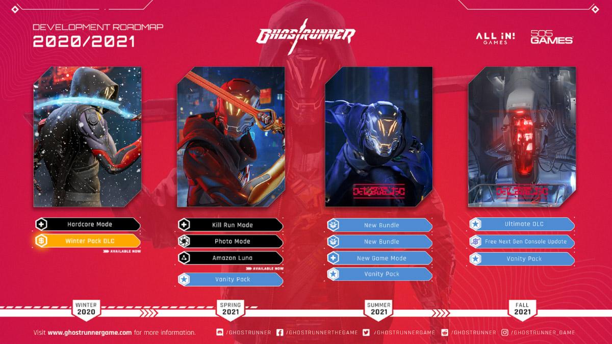 Ghostrunner Roadmap 04 01 21